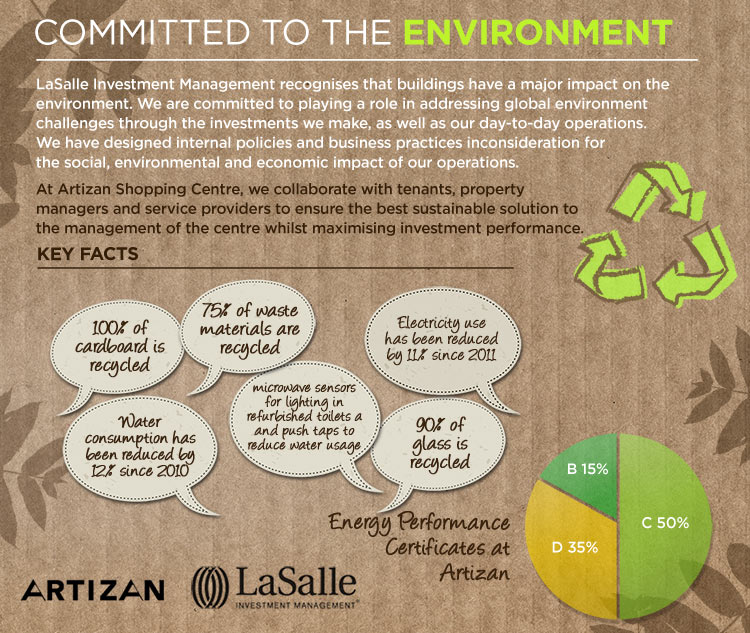 artizan-shopping-sustainability